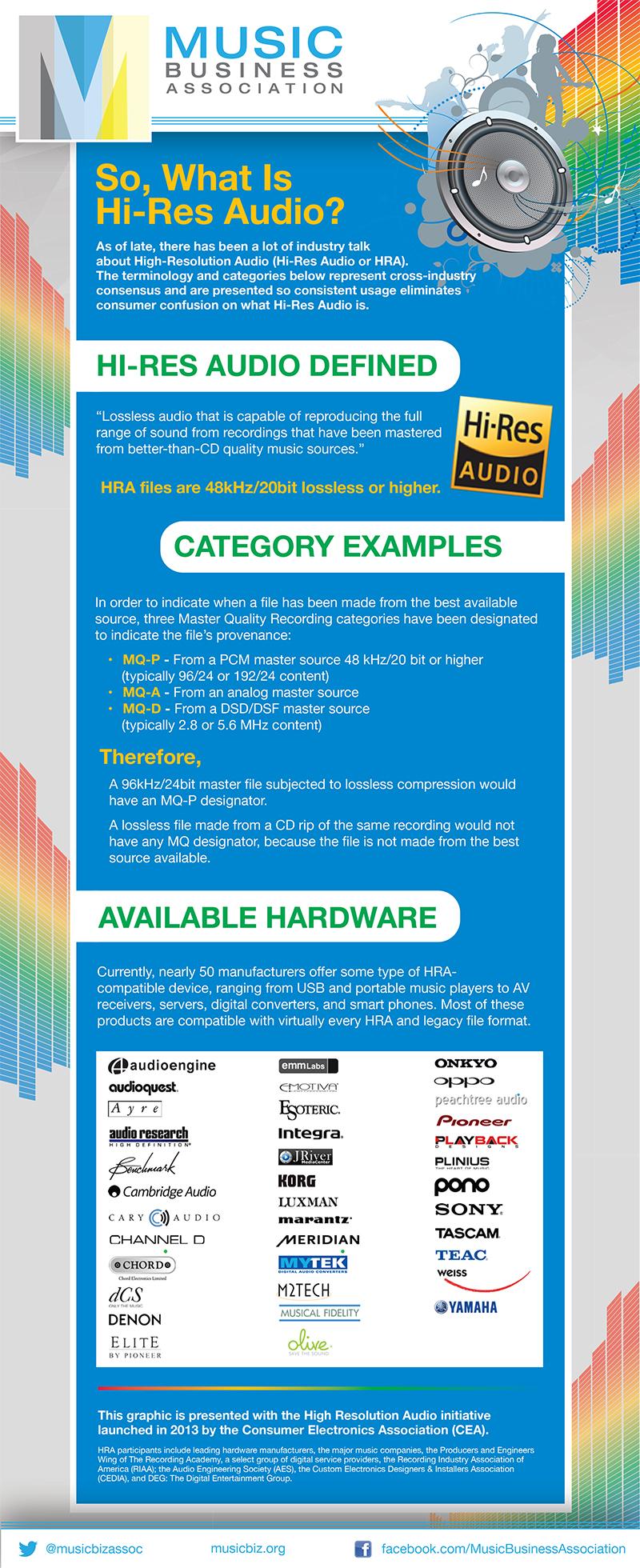 HiDefAudioInfographicFINAL