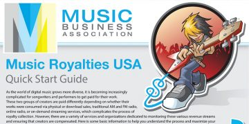 music royalties usa